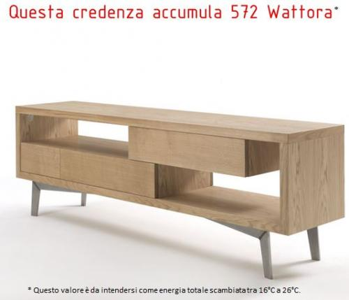 SMARTh FUrniTURE - Linea TANGO